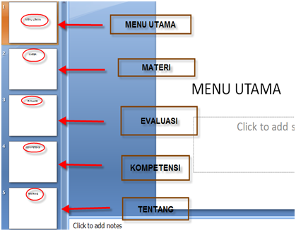HYPERLINK PADA MICROSOFT POWER POINT